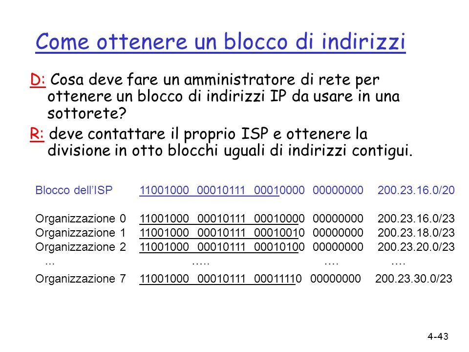 4-43 Come ottenere un blocco di indirizzi D: Cosa deve fare un amministratore di rete per ottenere un blocco di indirizzi IP da usare in una sottorete