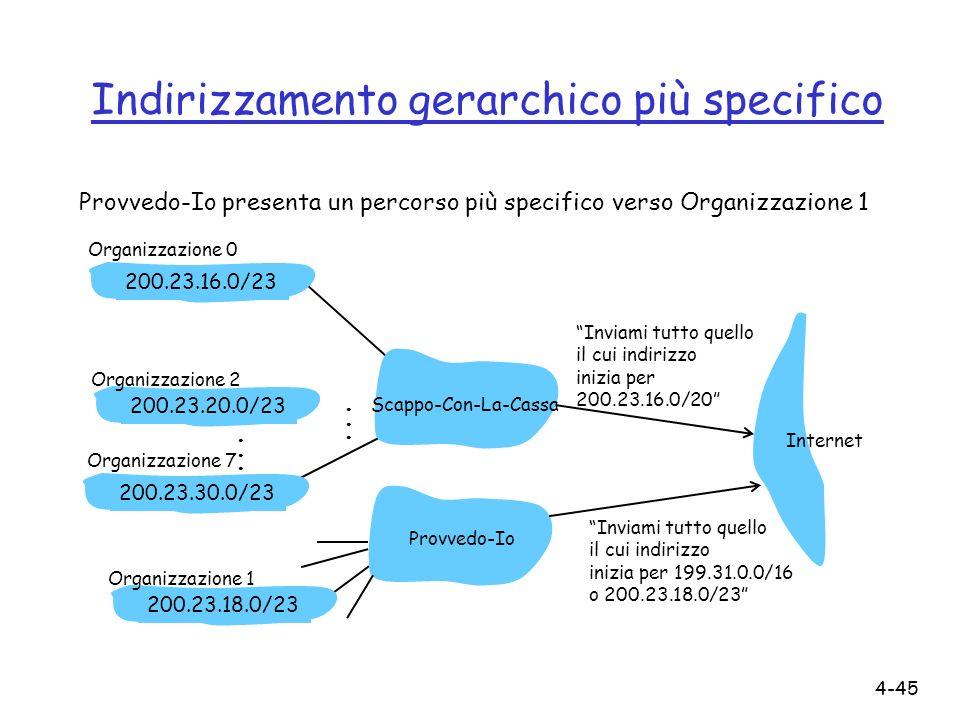 4-45 Indirizzamento gerarchico più specifico Provvedo-Io presenta un percorso più specifico verso Organizzazione 1 Inviami tutto quello il cui indiriz