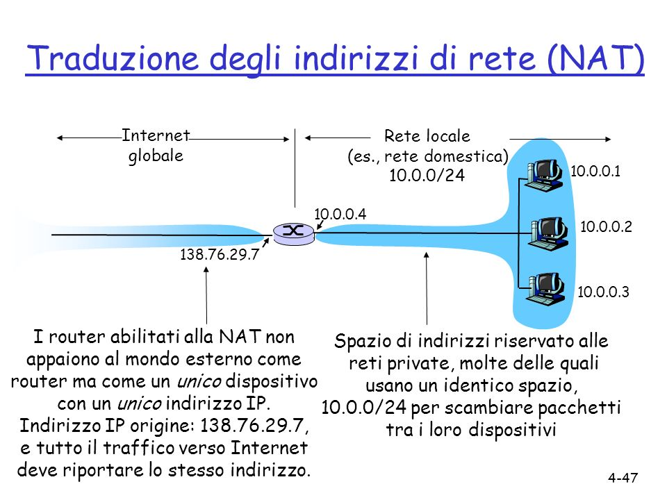 4-47 Traduzione degli indirizzi di rete (NAT) 10.0.0.1 10.0.0.2 10.0.0.3 10.0.0.4 138.76.29.7 Rete locale (es., rete domestica) 10.0.0/24 Internet glo