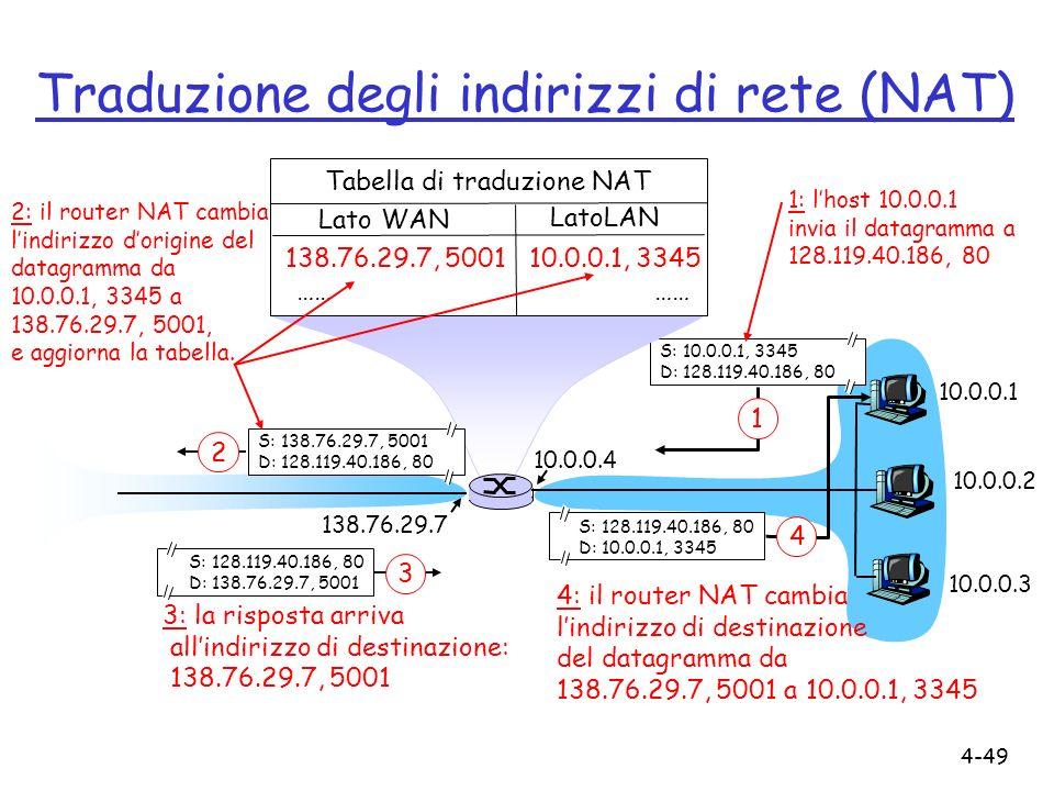 4-49 Traduzione degli indirizzi di rete (NAT) 10.0.0.1 10.0.0.2 10.0.0.3 S: 10.0.0.1, 3345 D: 128.119.40.186, 80 1 10.0.0.4 138.76.29.7 1: lhost 10.0.
