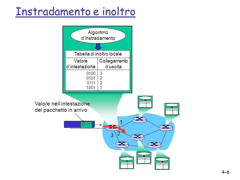4-67 Algoritmo di Dijsktra 1 Inizializzazione: 2 N = {u} 3 per tutti i nodi v 4 se v è adiacente a u 5 allora D(v) = c(u,v) 6 altrimenti D(v) = 7 8 Ciclo 9 determina un w non in N tale che D(w) sia minimo 10 aggiungi w a N 11 aggiorna D(v) per ciascun nodo v adiacente a w e non in N : 12 D(v) = min( D(v), D(w) + c(w,v) ) 13 /* il nuovo costo verso v è il vecchio costo verso v oppure 14 il costo del cammino minimo noto verso w più il costo da w a v */ 15 Finché N = N