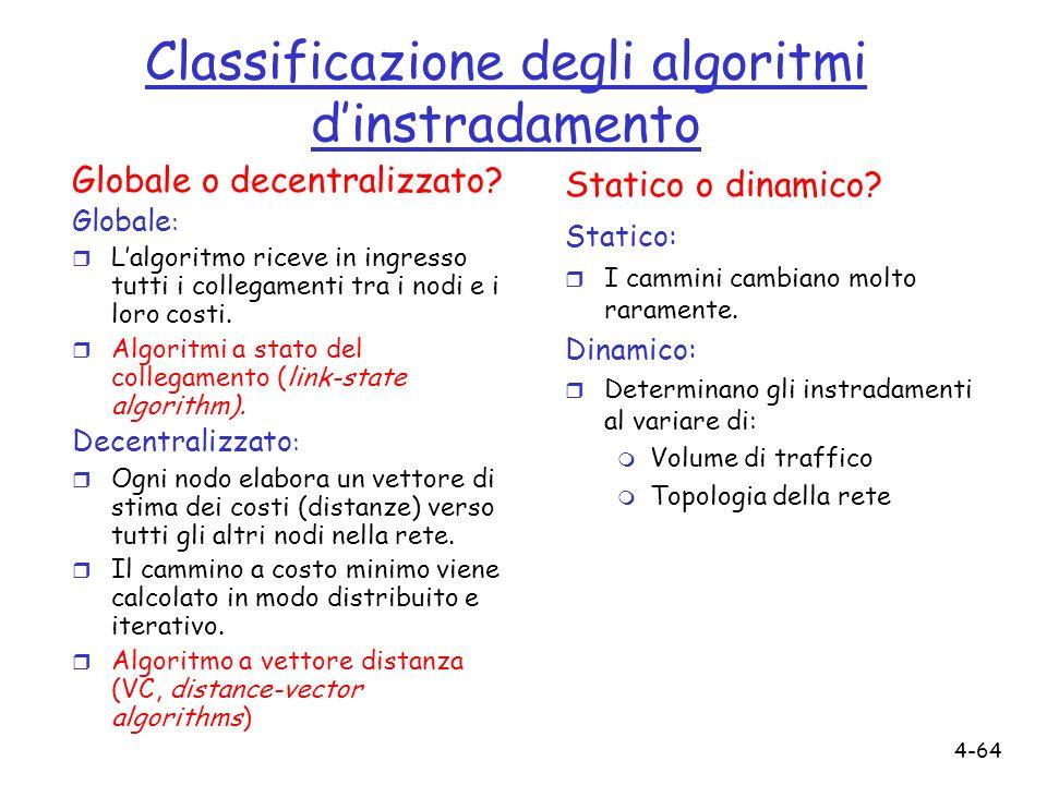 4-64 Classificazione degli algoritmi dinstradamento Globale o decentralizzato? Globale : r Lalgoritmo riceve in ingresso tutti i collegamenti tra i no