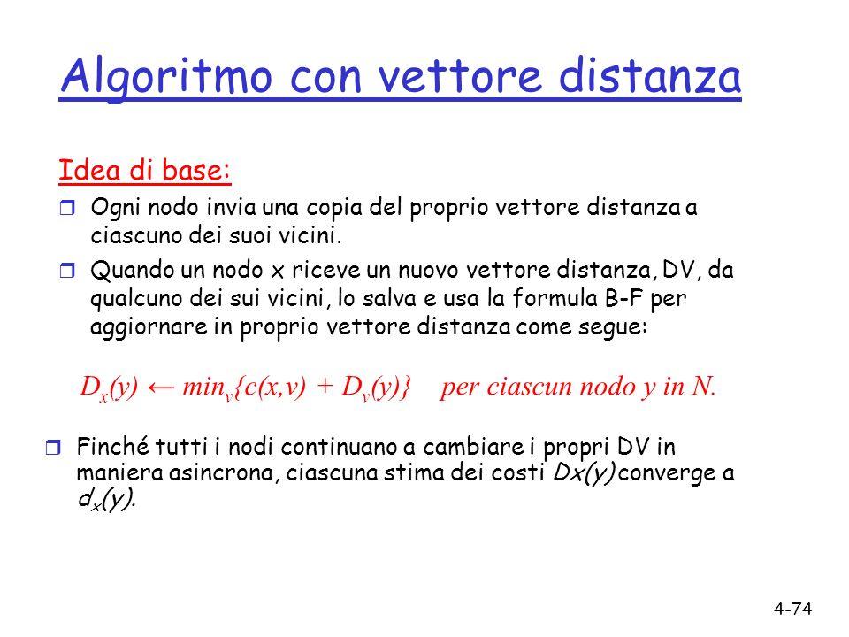 4-74 Algoritmo con vettore distanza Idea di base: r Ogni nodo invia una copia del proprio vettore distanza a ciascuno dei suoi vicini. r Quando un nod