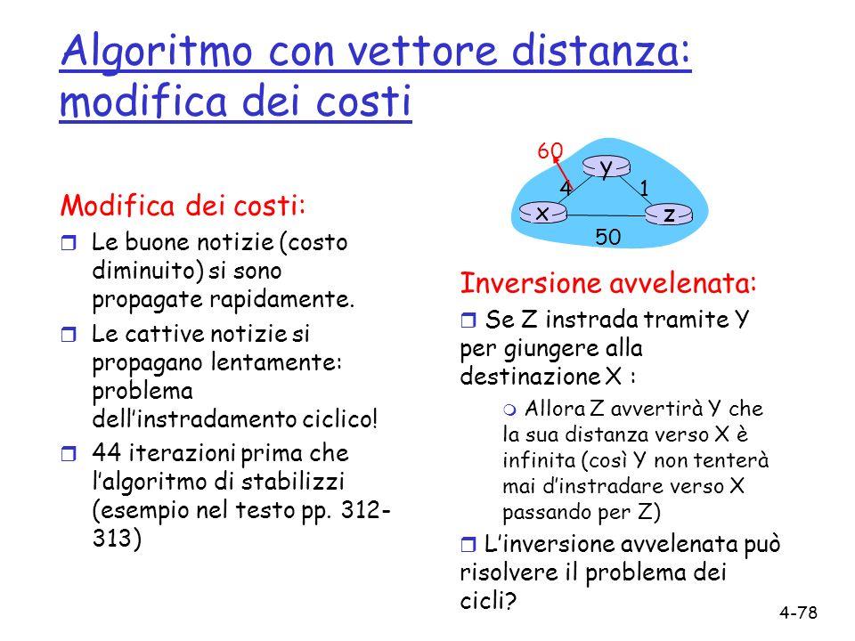 4-78 Algoritmo con vettore distanza: modifica dei costi Modifica dei costi: r Le buone notizie (costo diminuito) si sono propagate rapidamente. r Le c