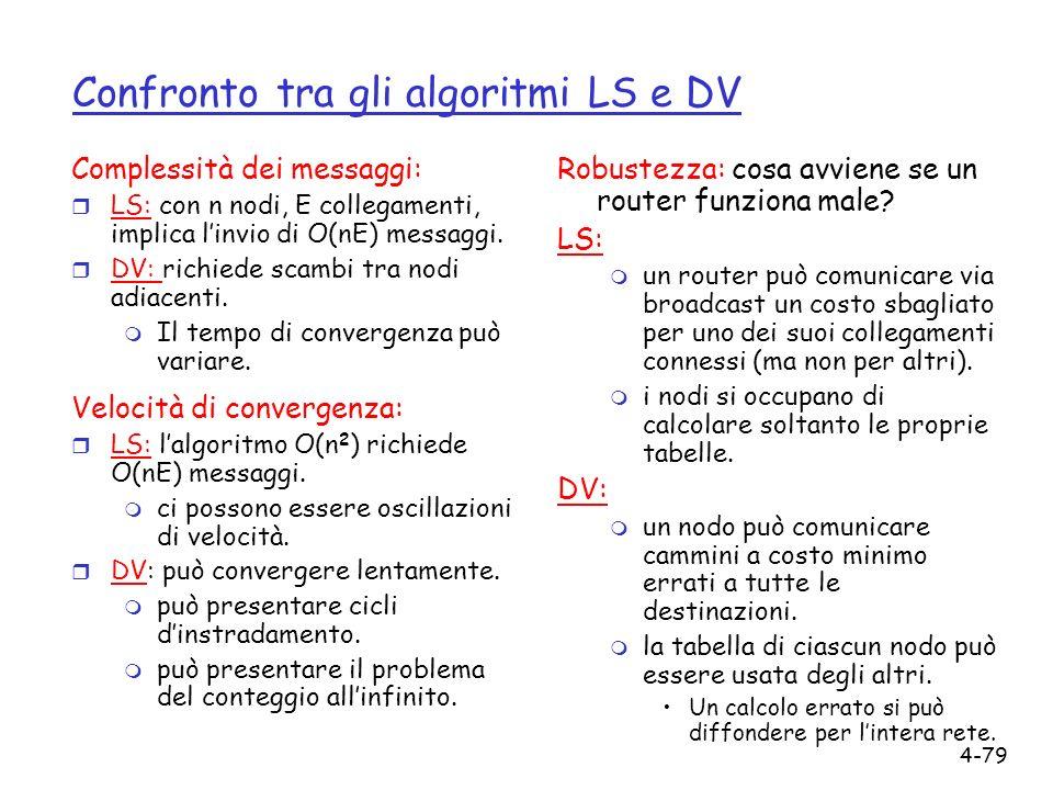 4-79 Confronto tra gli algoritmi LS e DV Complessità dei messaggi: r LS: con n nodi, E collegamenti, implica linvio di O(nE) messaggi. r DV: richiede