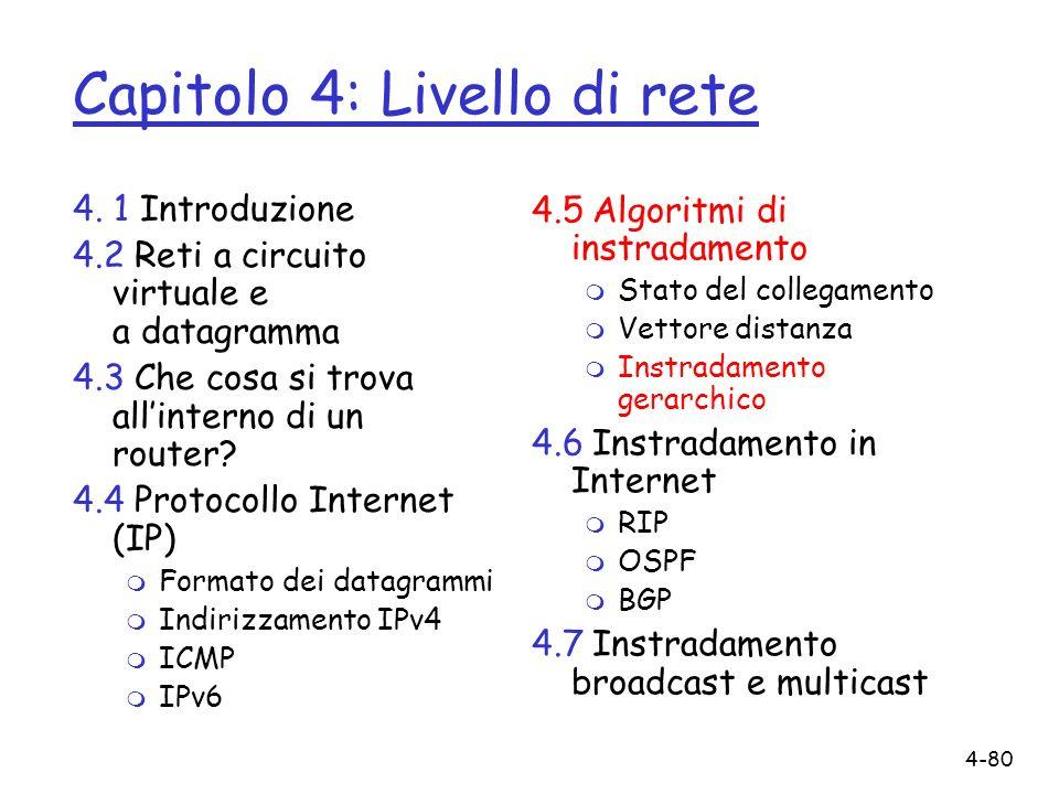 4-80 Capitolo 4: Livello di rete 4. 1 Introduzione 4.2 Reti a circuito virtuale e a datagramma 4.3 Che cosa si trova allinterno di un router? 4.4 Prot