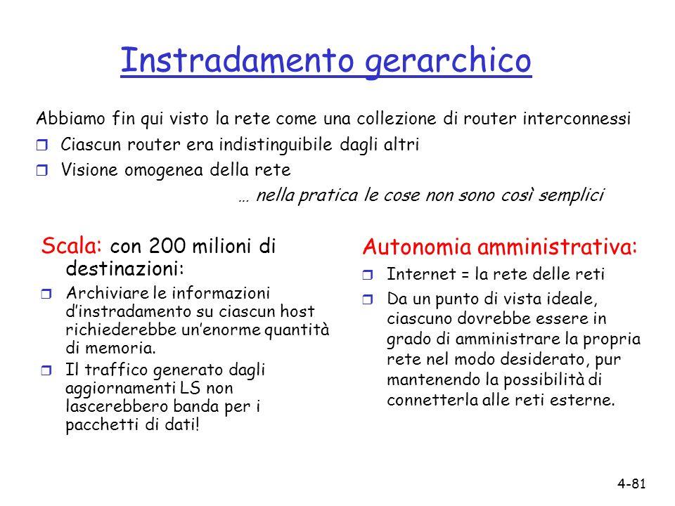 4-81 Instradamento gerarchico Scala: con 200 milioni di destinazioni: r Archiviare le informazioni dinstradamento su ciascun host richiederebbe unenor