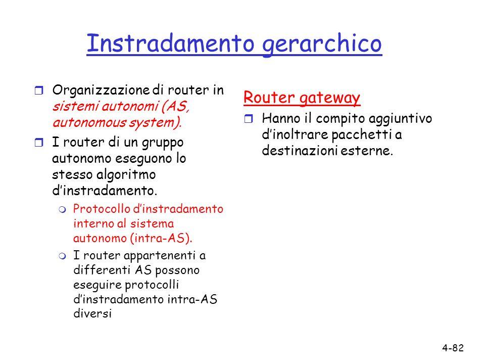 4-82 Instradamento gerarchico r Organizzazione di router in sistemi autonomi (AS, autonomous system). r I router di un gruppo autonomo eseguono lo ste
