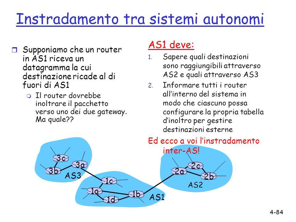 4-84 3b 1d 3a 1c 2a AS3 AS1 AS2 1a 2c 2b 1b 3c Instradamento tra sistemi autonomi r Supponiamo che un router in AS1 riceva un datagramma la cui destin