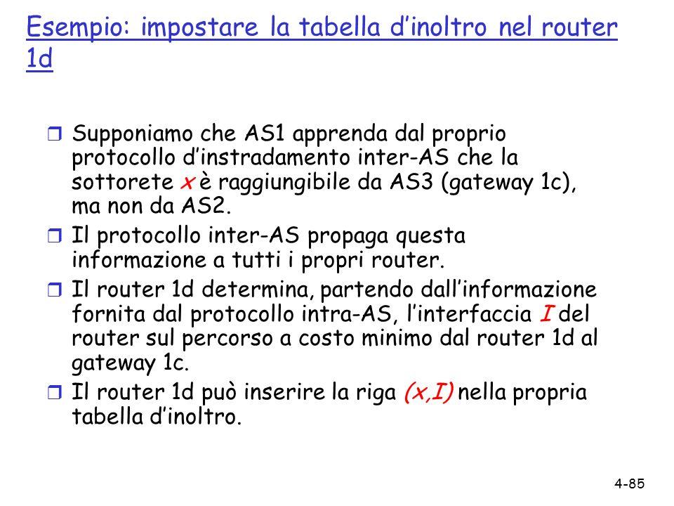 4-85 Esempio: impostare la tabella dinoltro nel router 1d r Supponiamo che AS1 apprenda dal proprio protocollo dinstradamento inter-AS che la sottoret