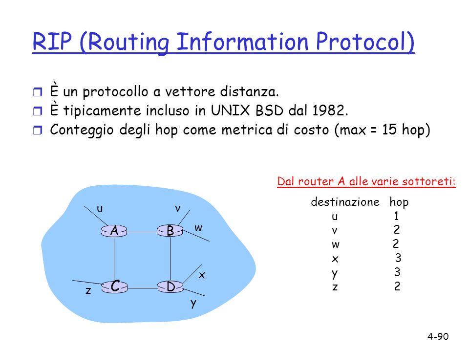 4-90 RIP (Routing Information Protocol) r È un protocollo a vettore distanza. r È tipicamente incluso in UNIX BSD dal 1982. r Conteggio degli hop come