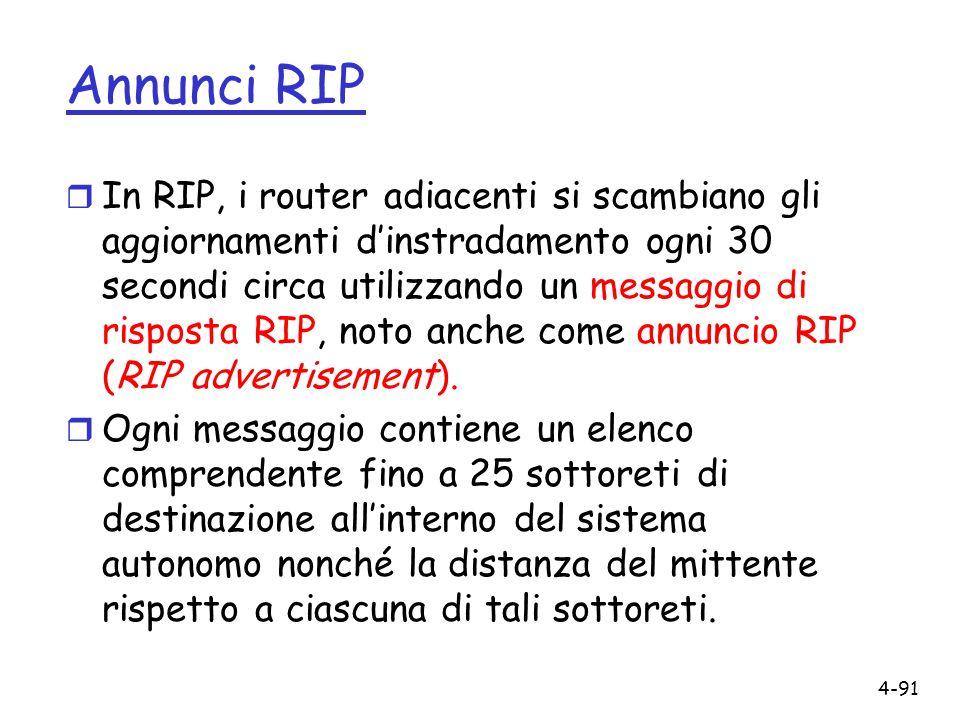 4-91 Annunci RIP r In RIP, i router adiacenti si scambiano gli aggiornamenti dinstradamento ogni 30 secondi circa utilizzando un messaggio di risposta