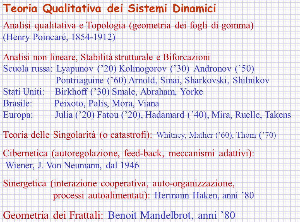 Teoria Qualitativa dei Sistemi Dinamici Analisi qualitativa e Topologia (geometria dei fogli di gomma) (Henry Poincaré, 1854-1912) Analisi non lineare