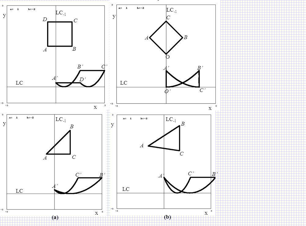 LC LC -1 A B B A A B O C x x y y C D C D O C AB LC LC -1 A B B A A B C xx y y C C C A B (a) (b)