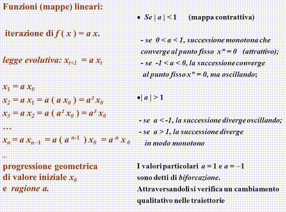 Funzioni (mappe) lineari: iterazione di f ( x ) = a x. legge evolutiva: x t+1 = a x t x 1 = a x 0 x 2 = a x 1 = a ( a x 0 ) = a² x 0 x 3 = a x 2 = a (