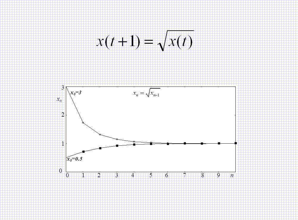 Si dice che si è in presenza di dinamiche caotiche se: (1) Sensitività rispetto alle condizioni iniziali generando due traiettorie da diverse condizioni iniziali, ma arbitrariamente vicine, esse si mantengono limitate ma la distanza fra esse cresce esponenzialmente e dopo un tempo finito diventa dello stesso ordine di grandezza delle variabili di stato.