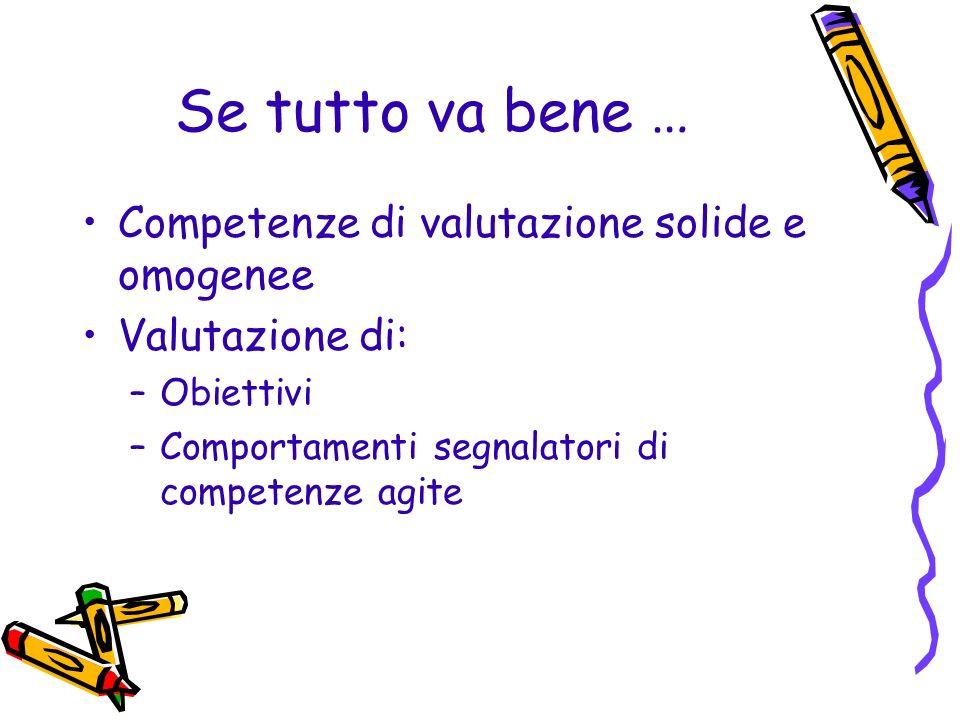 Se tutto va bene … Competenze di valutazione solide e omogenee Valutazione di: –Obiettivi –Comportamenti segnalatori di competenze agite