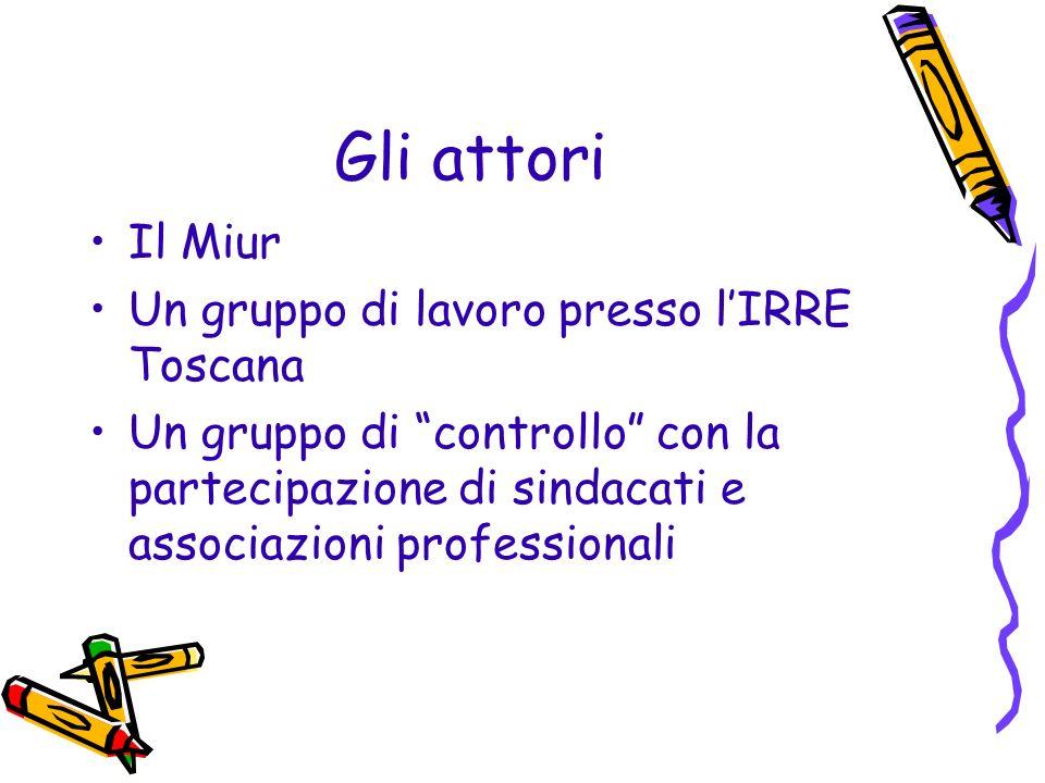 Gli attori Il Miur Un gruppo di lavoro presso lIRRE Toscana Un gruppo di controllo con la partecipazione di sindacati e associazioni professionali