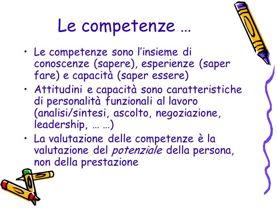 Le competenze … Le competenze sono linsieme di conoscenze (sapere), esperienze (saper fare) e capacità (saper essere) Attitudini e capacità sono caratteristiche di personalità funzionali al lavoro (analisi/sintesi, ascolto, negoziazione, leadership, … …) La valutazione delle competenze è la valutazione del potenziale della persona, non della prestazione