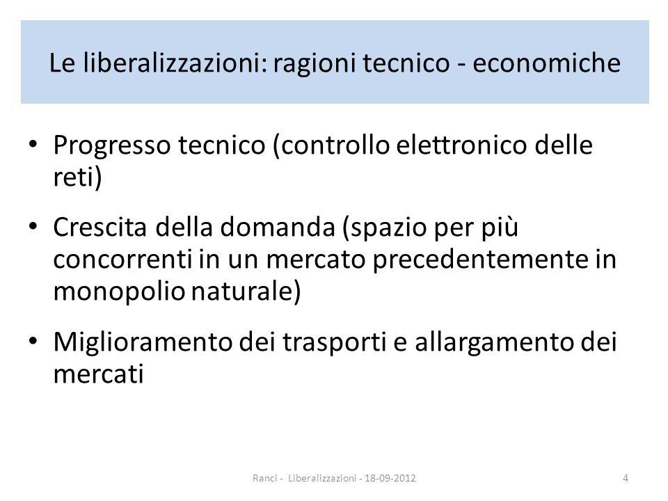 Le liberalizzazioni: ragioni tecnico - economiche Progresso tecnico (controllo elettronico delle reti) Crescita della domanda (spazio per più concorrenti in un mercato precedentemente in monopolio naturale) Miglioramento dei trasporti e allargamento dei mercati Ranci - Liberalizzazioni - 18-09-20124