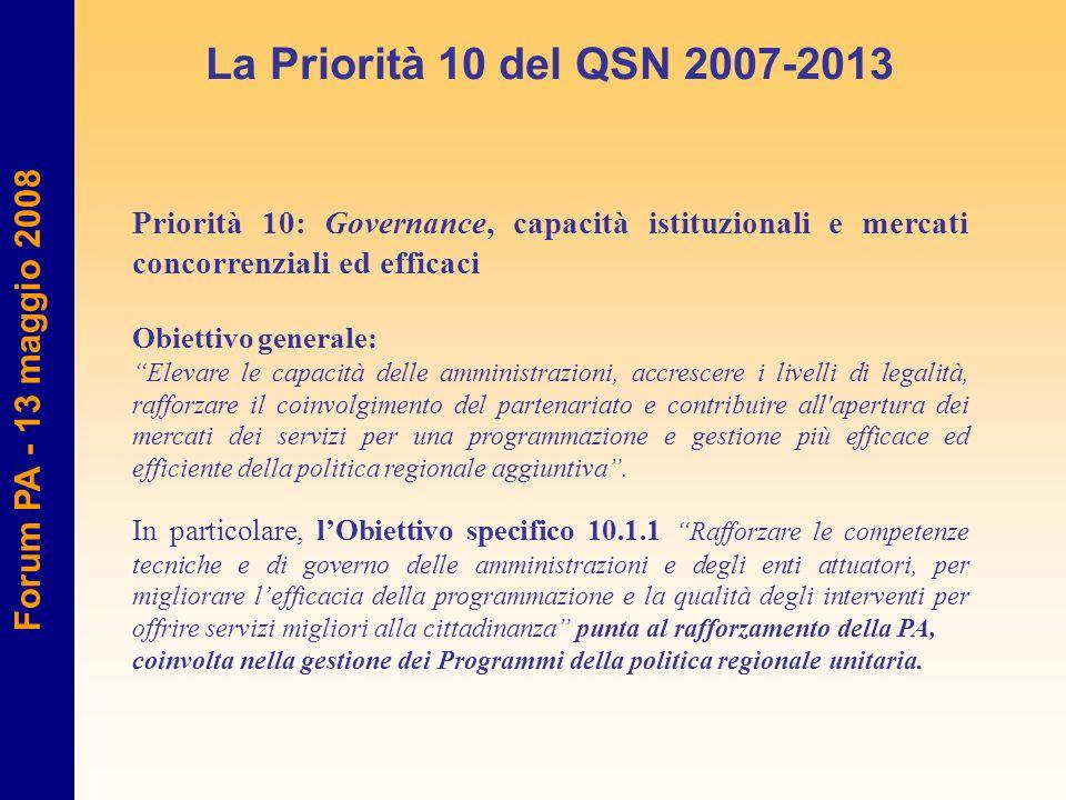 La Priorità 10 del QSN 2007-2013 Priorità 10: Governance, capacità istituzionali e mercati concorrenziali ed efficaci Obiettivo generale: Elevare le c