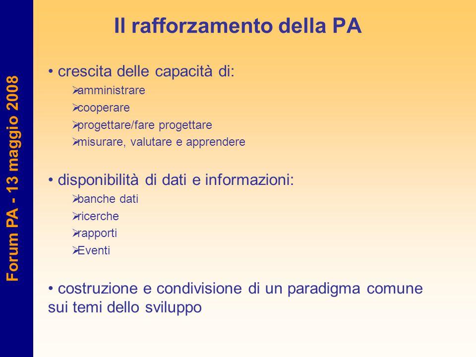 1 3 2 NUOVI STRUMENTI ATTUATIVI TERRITORIO NAZIONALE CONCENTRAZION E RISORSE Razionale –Integrare le risorse del FAS e dei FS per il rafforzamento degli obiettivi del PON Governance FESR (dotazione finanziaria FAS settennale come FS) –Estendere gli obiettivi del PON Governance FESR (area convergenza) alle altre aree: area competitività del Mezzogiorno e area del Centro - Nord –Favorire la cooperazione istituzionale attraverso lutilizzo di nuovi strumenti attuativi negoziali sovraregionali (Accordi di programma quadro tra lo Stato e le Regioni) 1 2 3 Il PAN Governance FAS 2007 - 2013 Forum PA - 13 maggio 2008 Le caratteristiche del nuovo programma di assistenza tecnica FAS sono: