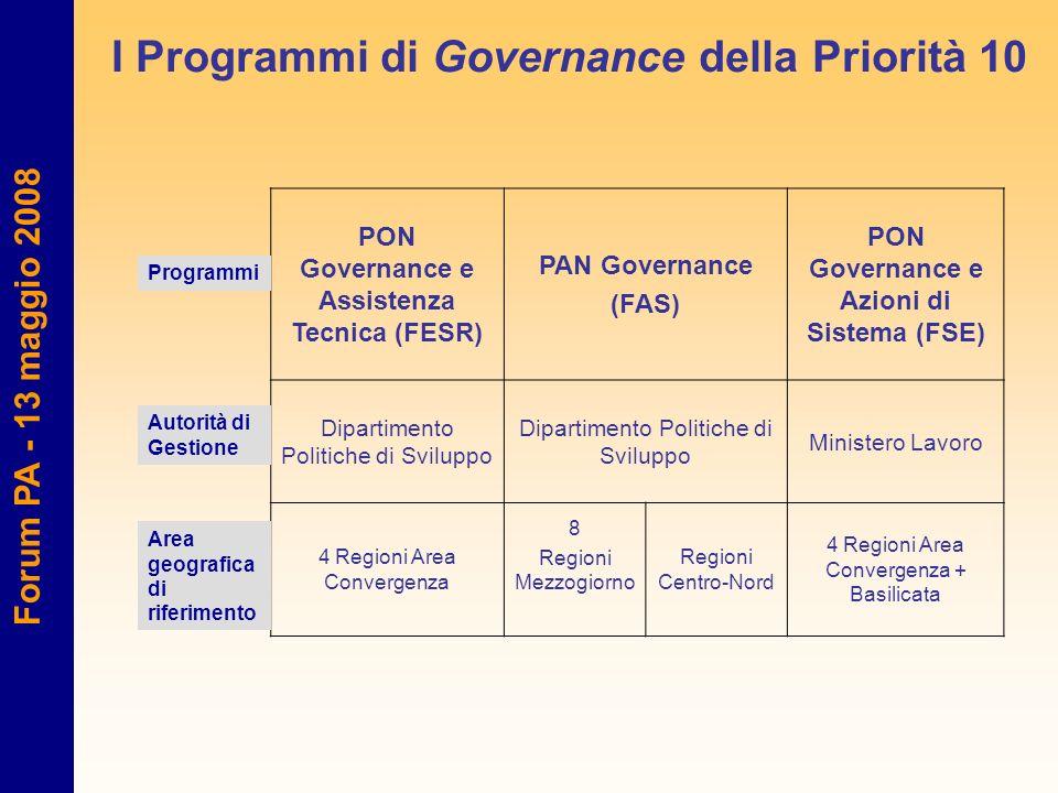 I Programmi di Governance della Priorità 10 PON Governance e Assistenza Tecnica (FESR) PAN Governance (FAS) PON Governance e Azioni di Sistema (FSE) D