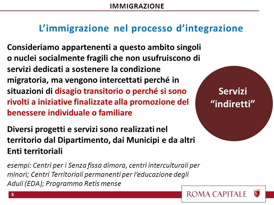 6 Utenti diretti Rientrano in questambito dintervento singoli o nuclei familiari che fruiscono di progetti e servizi riservati a categorie di migranti specifiche.