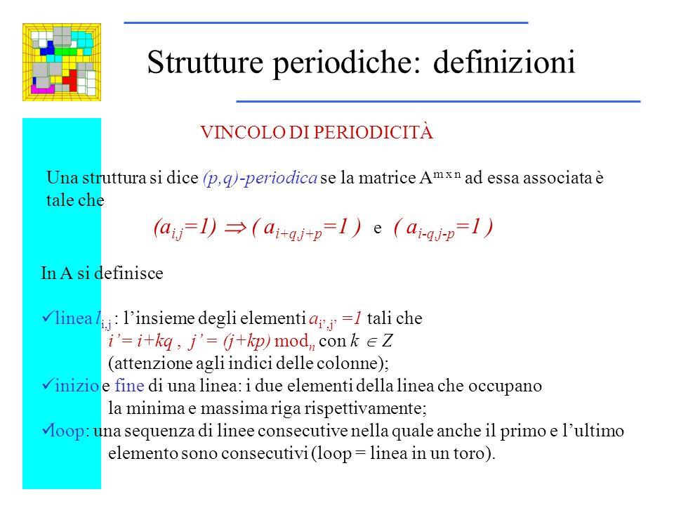 Strutture periodiche: definizioni VINCOLO DI PERIODICITÀ Una struttura si dice (p,q)-periodica se la matrice A m x n ad essa associata è tale che (a i,j =1) ( a i+q,j+p =1 ) e ( a i-q,j-p =1 ) In A si definisce linea l i,j : linsieme degli elementi a i,j =1 tali che i= i+kq, j = (j+kp) mod n con k Z (attenzione agli indici delle colonne); inizio e fine di una linea: i due elementi della linea che occupano la minima e massima riga rispettivamente; loop: una sequenza di linee consecutive nella quale anche il primo e lultimo elemento sono consecutivi (loop = linea in un toro).