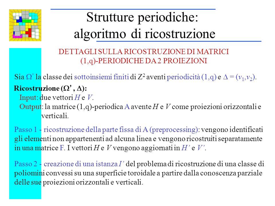 DETTAGLI SULLA RICOSTRUZIONE DI MATRICI (1,q)-PERIODICHE DA 2 PROIEZIONI Ricostruzione (, ): Input: due vettori H e V.
