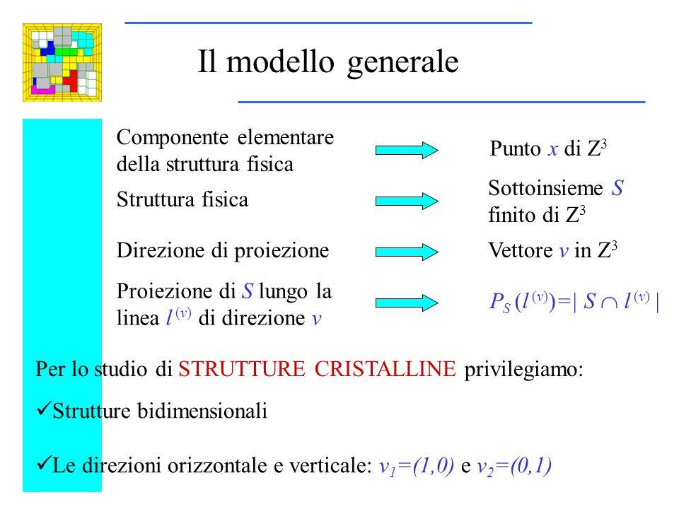 Il modello generale Componente elementare della struttura fisica Struttura fisica Direzione di proiezione Proiezione di S lungo la linea l (v) di direzione v P S (l (v) )=| S l (v) | Per lo studio di STRUTTURE CRISTALLINE privilegiamo: Strutture bidimensionali Le direzioni orizzontale e verticale: v 1 =(1,0) e v 2 =(0,1) Punto x di Z 3 Sottoinsieme S finito di Z 3 Vettore v in Z 3