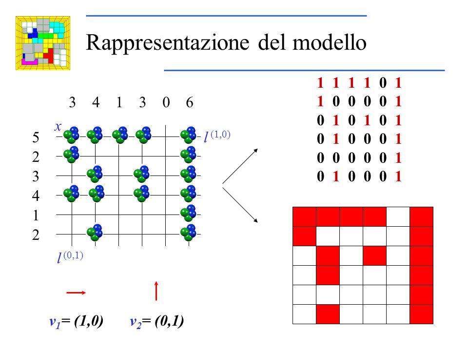 Strutture periodiche: dettagli sul passo 2, esempio Il poliomino P: è convesso su un toro; ha le stesse proiezioni verticali di M; ciascuna proiezione orizzontale ha valore 3 o 4; su ciascuna colonna possono essere presenti al più una barra di lunghezza 4 ed una barra di lunghezza 3 contemporaneamente.
