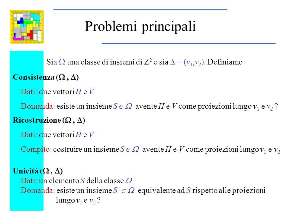 Ricostruzione di strutture periodiche: esempio Input: i due vettori H = (3, 3, 5, 2, 4, 5, 3, 4) e V = (4, 3, 4, 3, 3, 3, 4, 1, 1, 3).