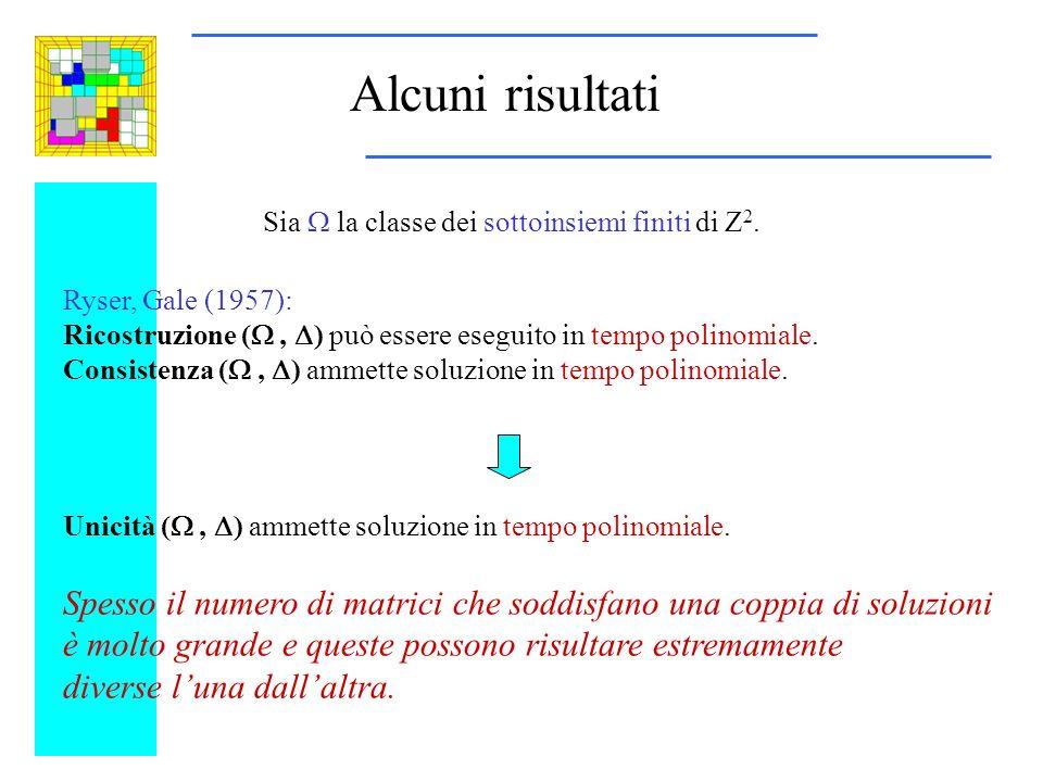 Ryser, Gale (1957): Ricostruzione (, ) può essere eseguito in tempo polinomiale.