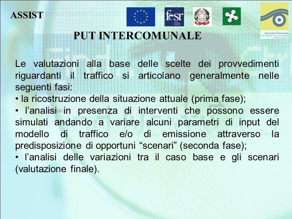 PUT INTERCOMUNALE Le valutazioni alla base delle scelte dei provvedimenti riguardanti il traffico si articolano generalmente nelle seguenti fasi: la r