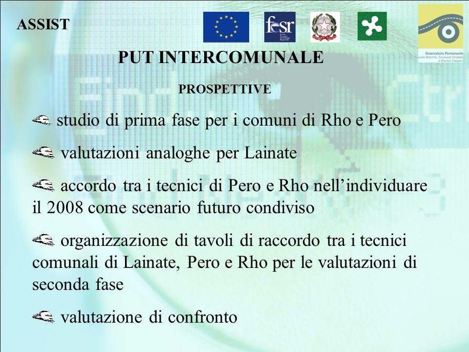 studio di prima fase per i comuni di Rho e Pero valutazioni analoghe per Lainate accordo tra i tecnici di Pero e Rho nellindividuare il 2008 come scen