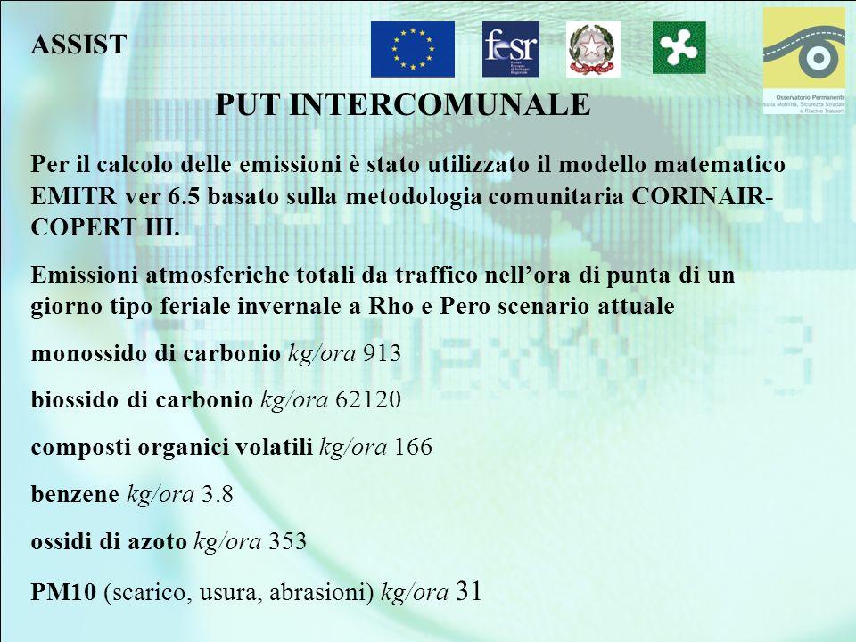 Per il calcolo delle emissioni è stato utilizzato il modello matematico EMITR ver 6.5 basato sulla metodologia comunitaria CORINAIR- COPERT III. Emiss