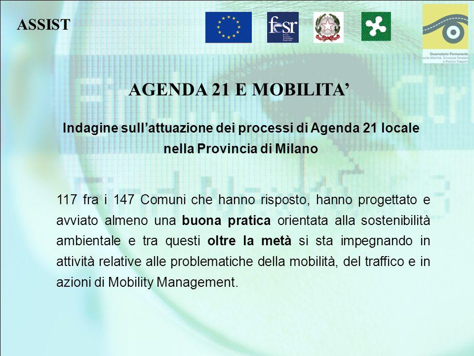 AGENDA 21 E MOBILITA Indagine sullattuazione dei processi di Agenda 21 locale nella Provincia di Milano 117 fra i 147 Comuni che hanno risposto, hanno