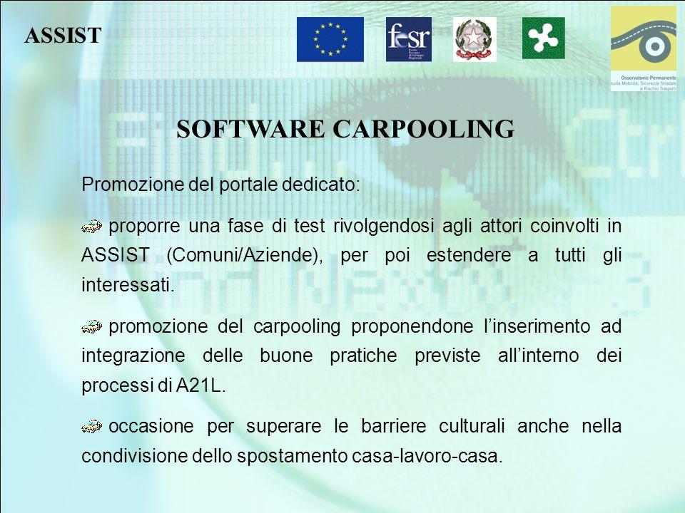 SOFTWARE CARPOOLING Promozione del portale dedicato: proporre una fase di test rivolgendosi agli attori coinvolti in ASSIST (Comuni/Aziende), per poi