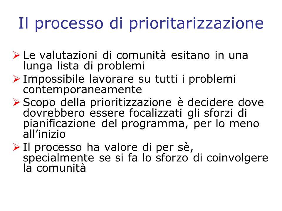 Fasi della prioritarizzazione Selezionare i criteri Implementare il processo Considerare le strategie di sanità pubblica che possono essere utilizzate dai diversi portatori dinteresse