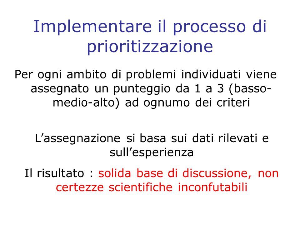 Per ogni ambito di problemi individuati viene assegnato un punteggio da 1 a 3 (basso- medio-alto) ad ognumo dei criteri Lassegnazione si basa sui dati