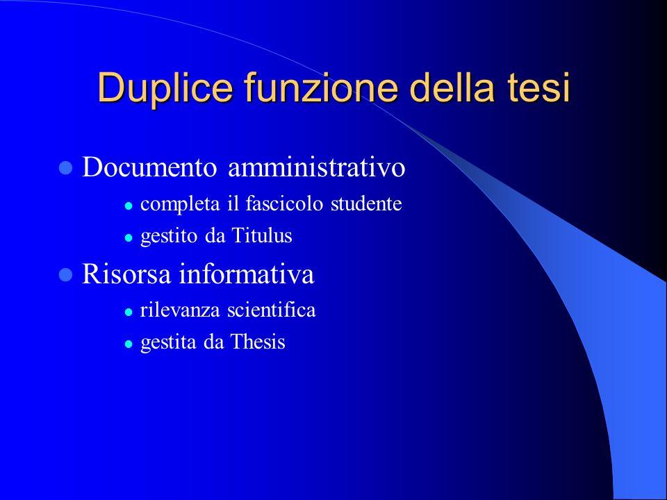 Duplice funzione della tesi Documento amministrativo completa il fascicolo studente gestito da Titulus Risorsa informativa rilevanza scientifica gesti