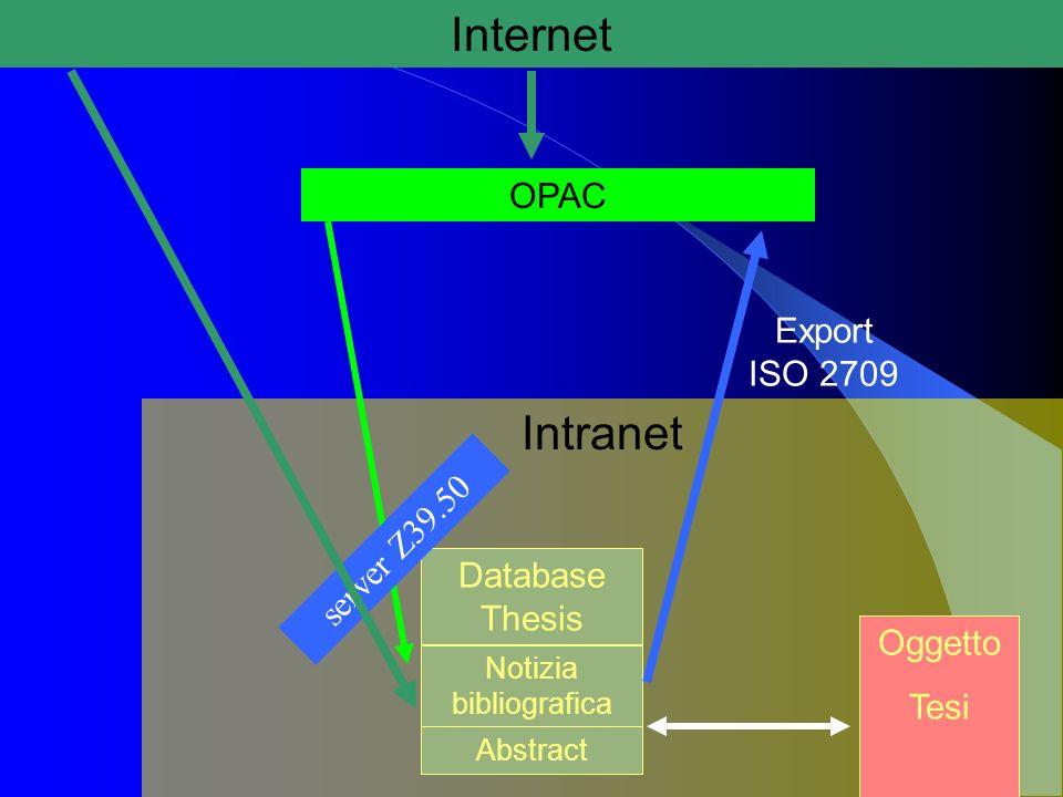 Database Thesis Notizia bibliografica Abstract Oggetto Tesi OPAC Intranet Internet Export ISO 2709 server Z39.50