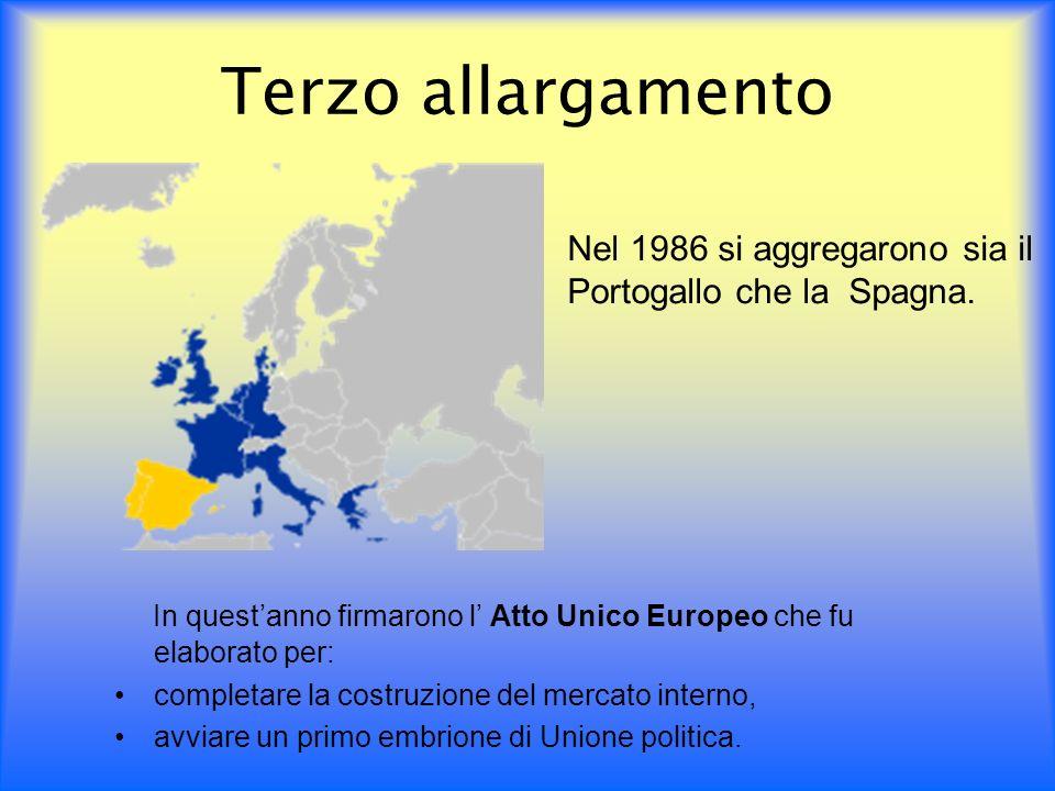Terzo allargamento In questanno firmarono l Atto Unico Europeo che fu elaborato per: completare la costruzione del mercato interno, avviare un primo e