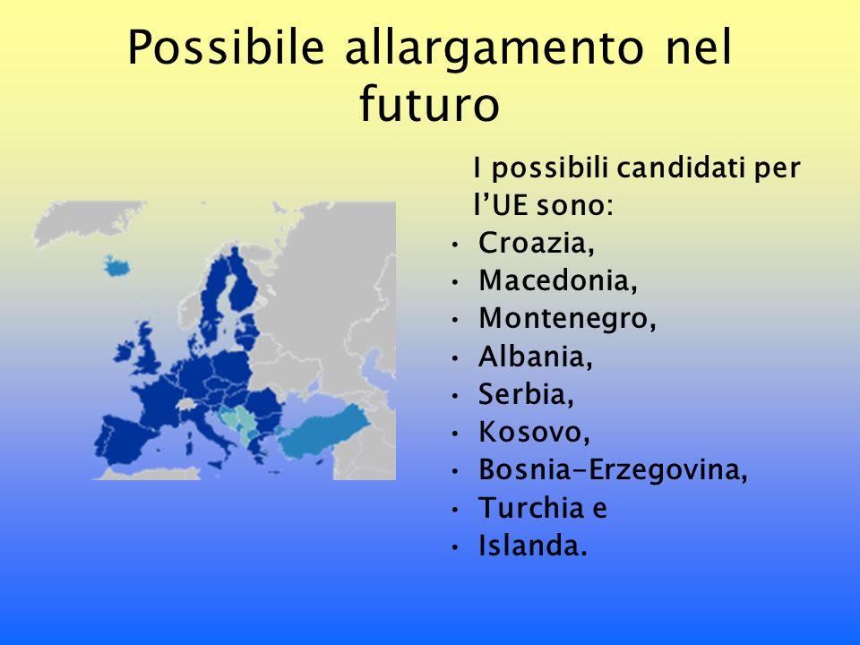 Possibile allargamento nel futuro I possibili candidati per lUE sono: Croazia, Macedonia, Montenegro, Albania, Serbia, Kosovo, Bosnia-Erzegovina, Turc