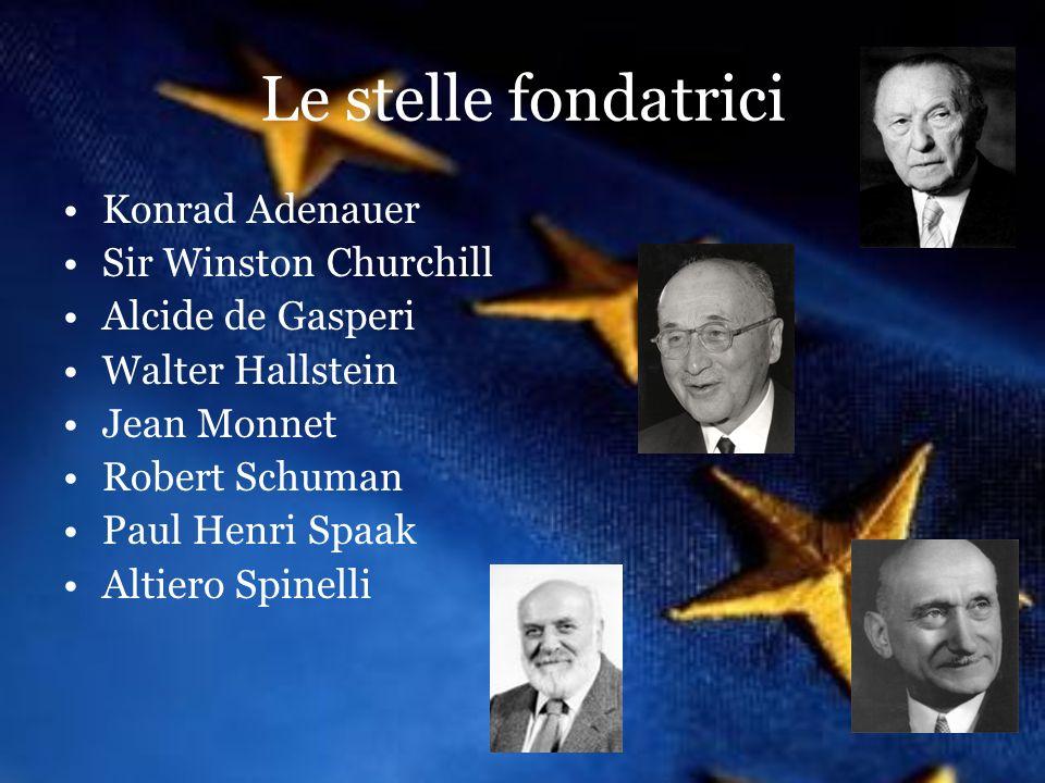 Le stelle fondatrici Konrad Adenauer Sir Winston Churchill Alcide de Gasperi Walter Hallstein Jean Monnet Robert Schuman Paul Henri Spaak Altiero Spin