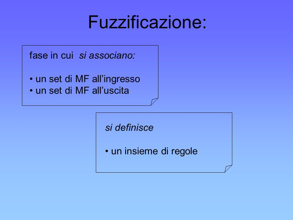 Fuzzificazione: fase in cui si associano: un set di MF allingresso un set di MF alluscita si definisce un insieme di regole