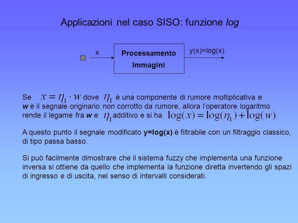 Applicazioni nel caso SISO: funzione log Processamento Immagini y(x)=log(x) x Se dove è una componente di rumore moltiplicativa e w è il segnale origi
