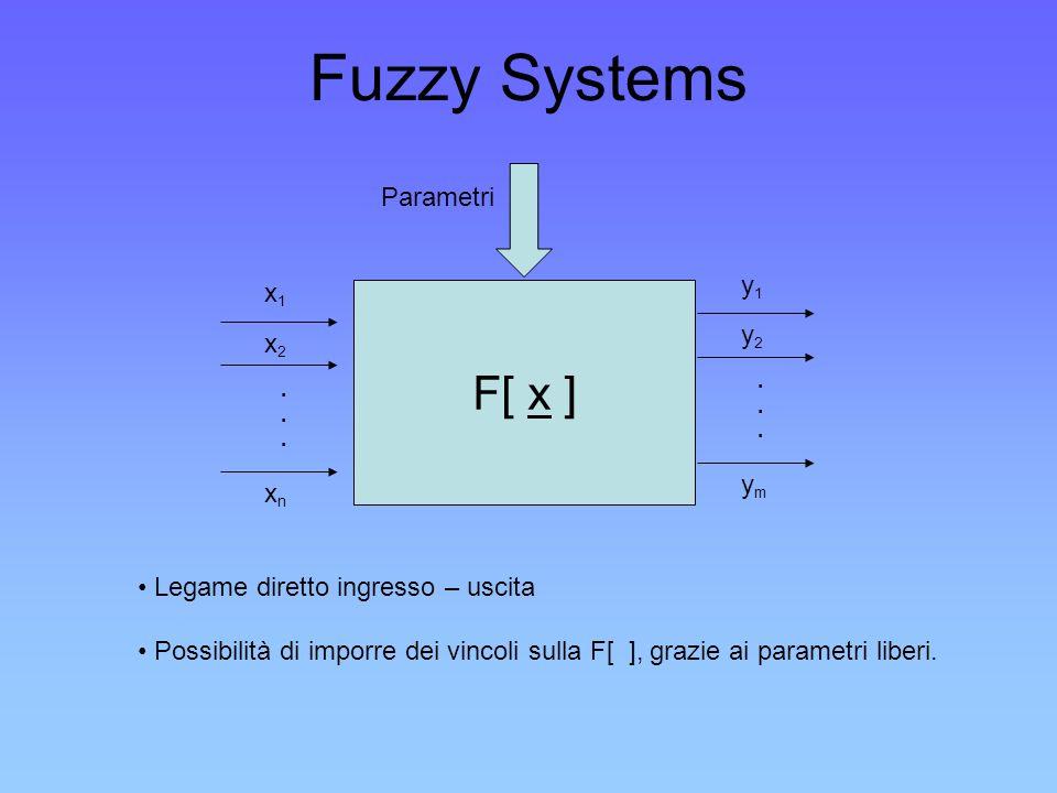 Fuzzy Systems F[ x ]...... x1x1 x2x2 xnxn...... y1y1 y2y2 ymym Parametri Legame diretto ingresso – uscita Possibilità di imporre dei vincoli sulla F[