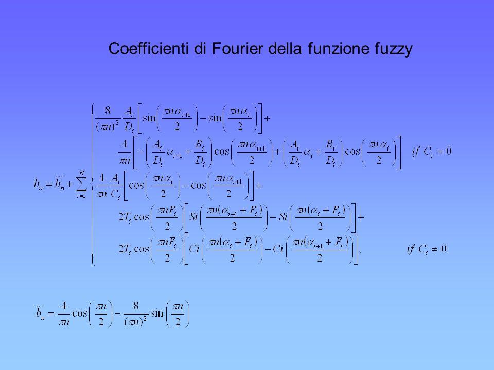 Coefficienti di Fourier della funzione fuzzy